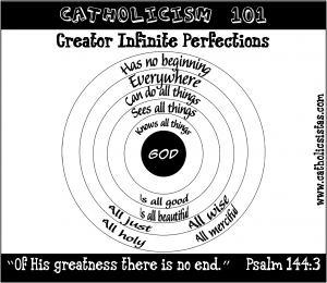 Catholicism 101: Creator: Infinite Perfections