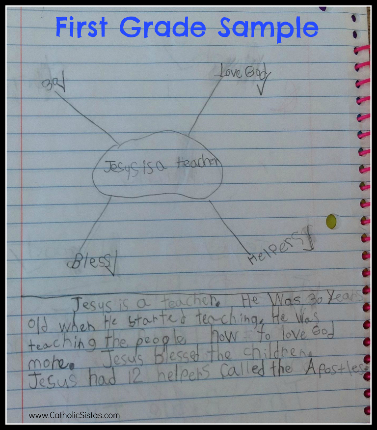 First Grade Sample Writing